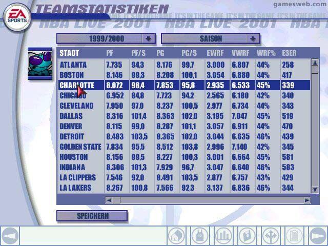 NBA Live 2001 - Screenshots - Bild 7