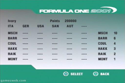 Formula One 2001 - Screenshots - Bild 17