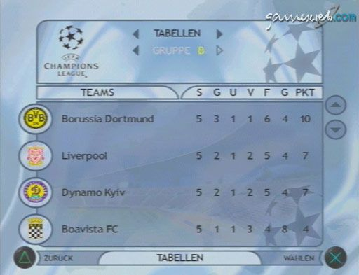 UEFA Champions League Season 2001/2002 - Screenshots - Bild 3