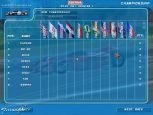 Virtual Racer: Jacques Villeneuve's Racing Vision  Archiv - Screenshots - Bild 10