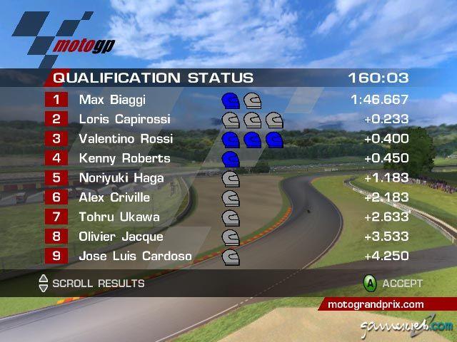 MotoGP Online  Archiv - Screenshots - Bild 4