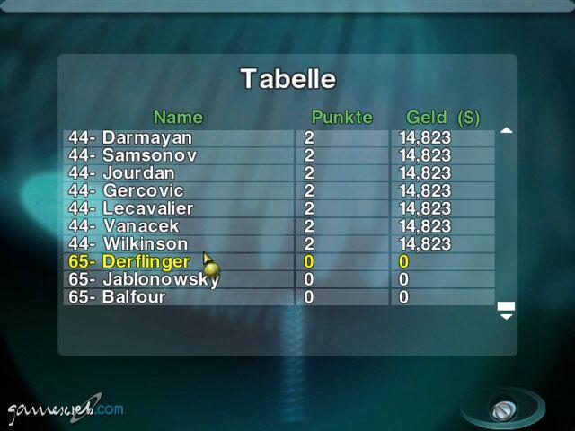 Tennis Masters Series 2003 - Screenshots - Bild 20