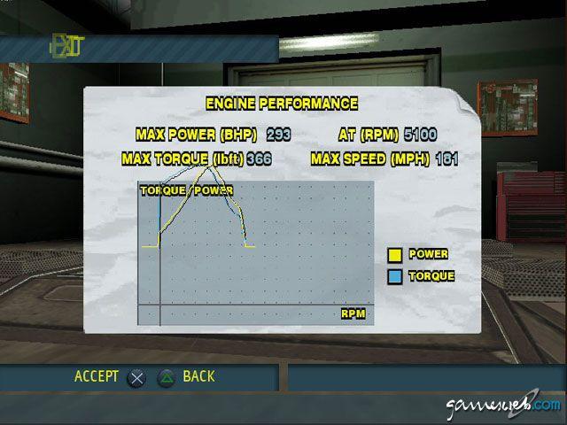 Juiced - Modding  Archiv - Screenshots - Bild 68
