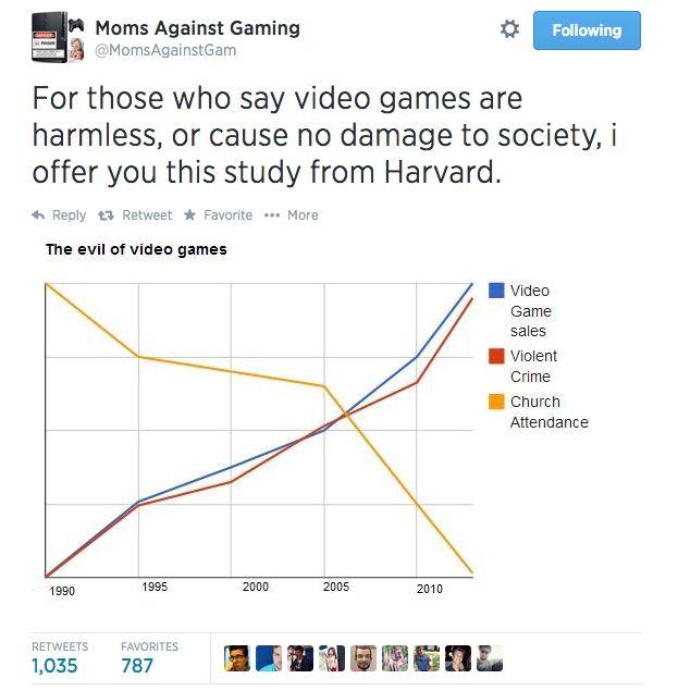 Moms against Gaming 1 - Screenshots - Bild 2