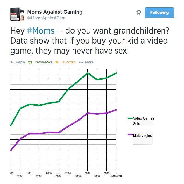 Moms against Gaming 2 - Screenshots - Bild 1