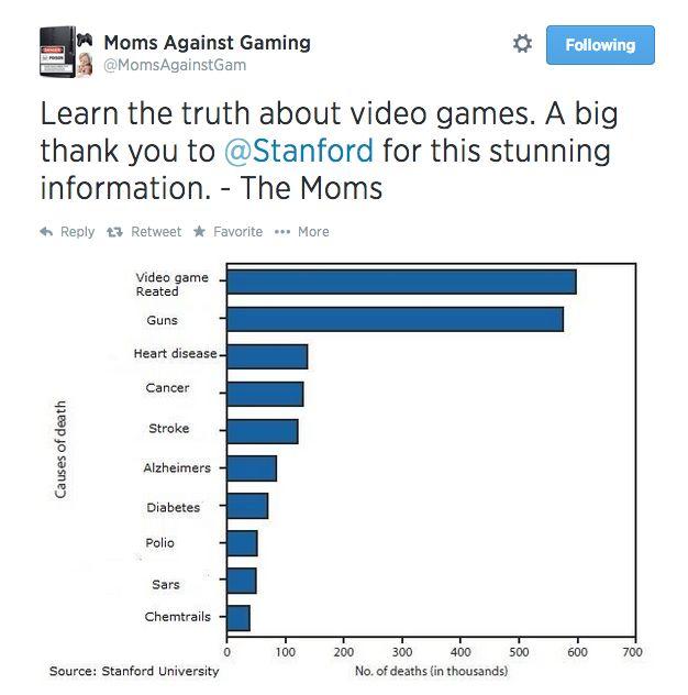Moms against Gaming 1 - Screenshots - Bild 1