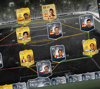 FIFA 15 Ultimate Team - Special