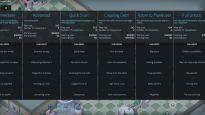 Big Pharma - Screenshots - Bild 14