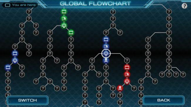 Zero Escape: Zero Time Dilemma - Screenshots - Bild 5