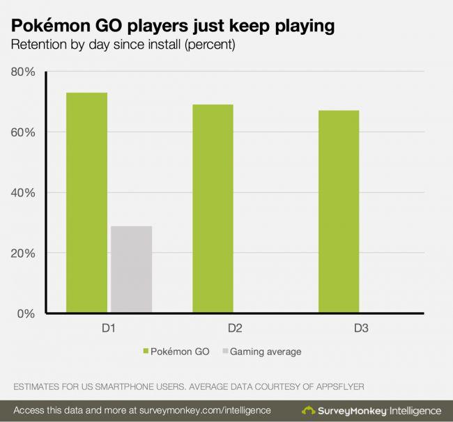 Pokémon GO - Artworks - Bild 4