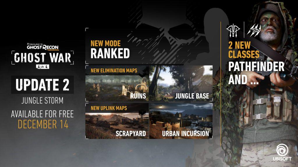 Tom Clancys Ghost Recon Wildlands Nächstes Pvp Update Wann Es