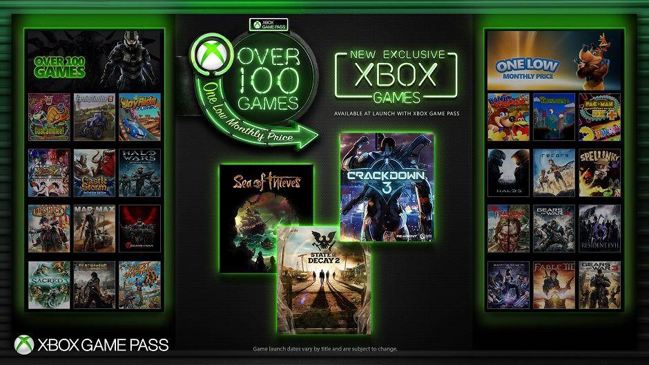 Großes Update für den Xbox Game Pass