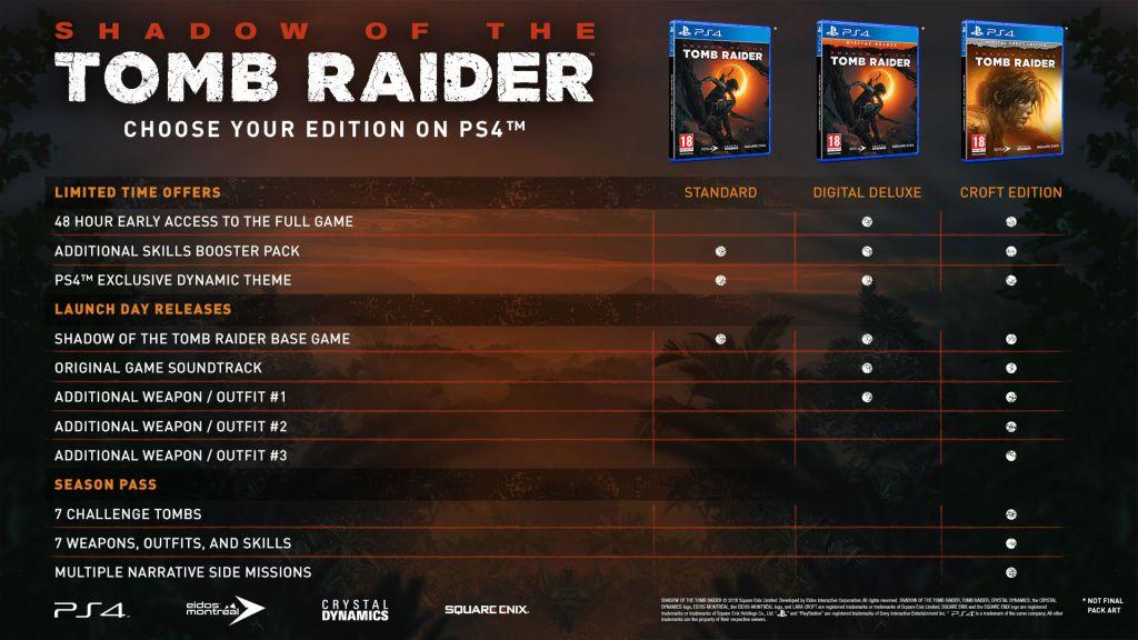 Shadow Of The Tomb Raider Die Ersten Infos Das Steckt In Der