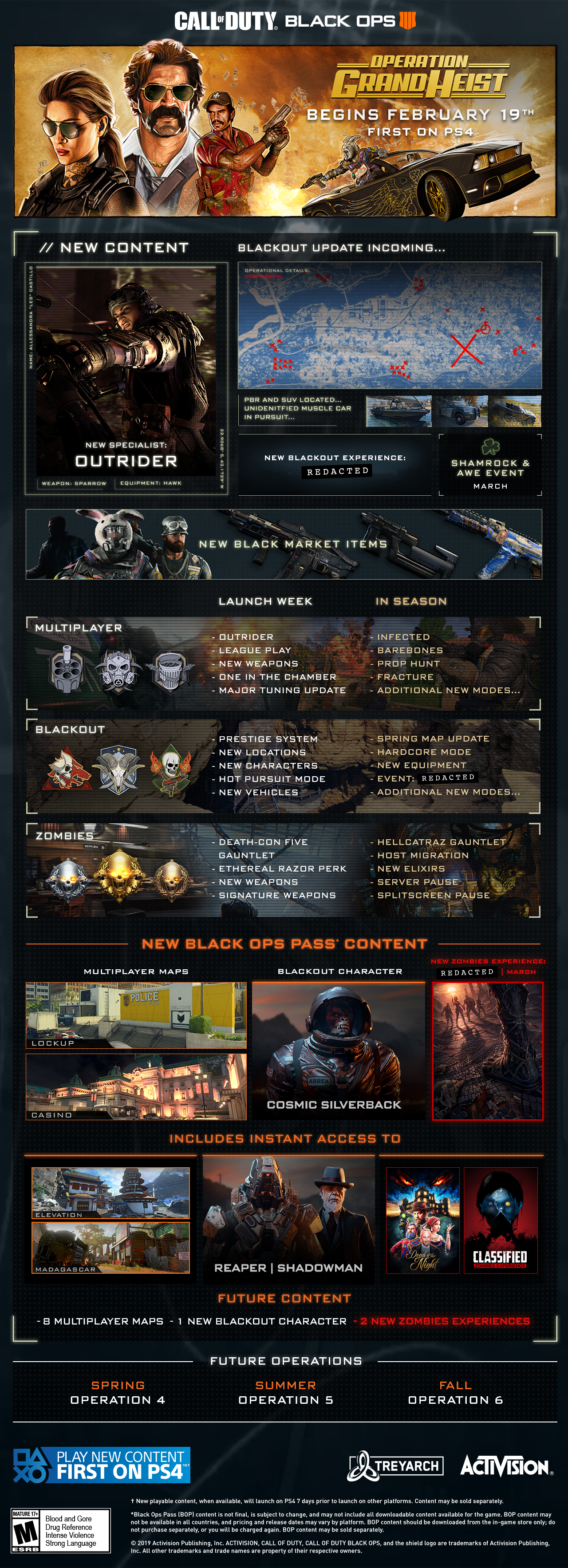 Call Of Duty Black Ops Declified Maps on