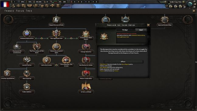 Hearts of Iron IV: La Resistance - Screenshots - Bild 3