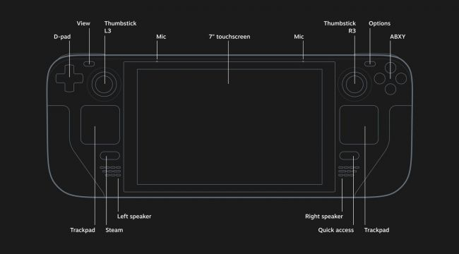 Steam Deck - Screenshots - Bild 6
